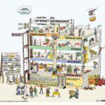 Internet Governance Building