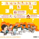 Digital Social Contract