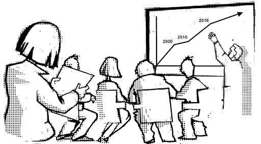Illustration: individuals watching a presentation of a yearly graph.